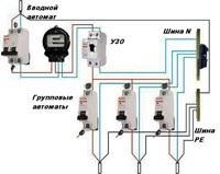 Электропроводка на даче город Туапсе
